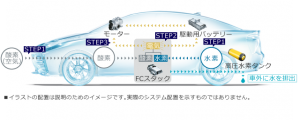carlineup_mirai_performance_12_pc