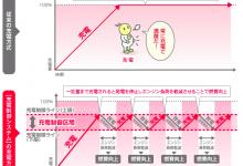 スクリーンショット 2015-05-29 9.54.58
