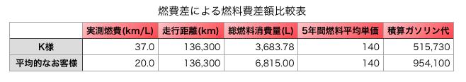 スクリーンショット 2015-11-07 10.52.43